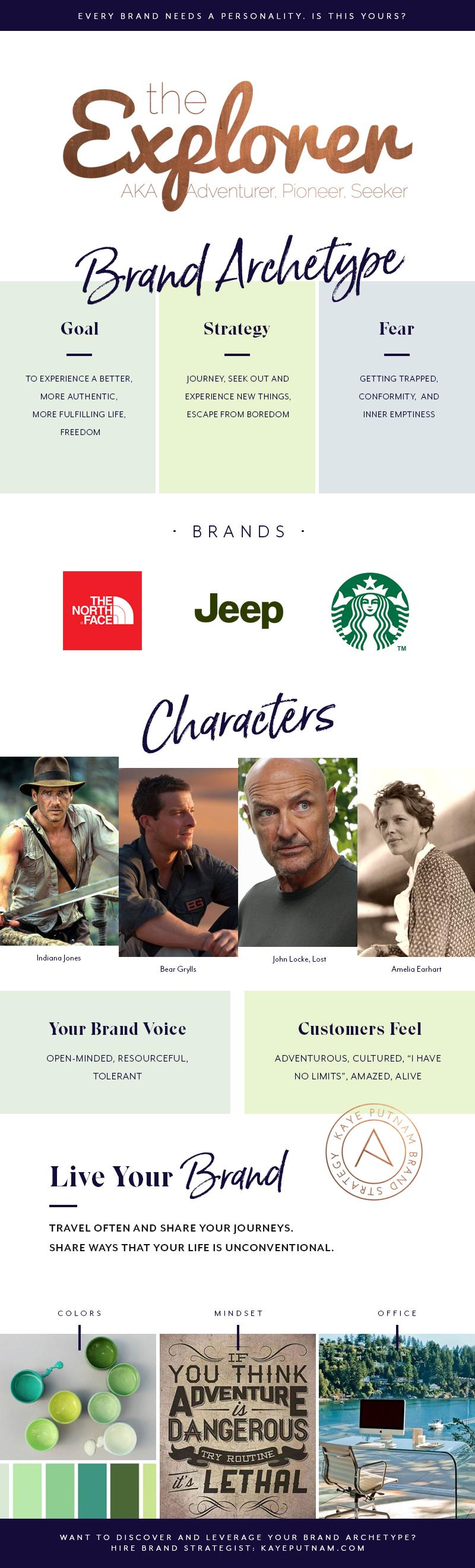 Explorer Brand Archetype Infographic