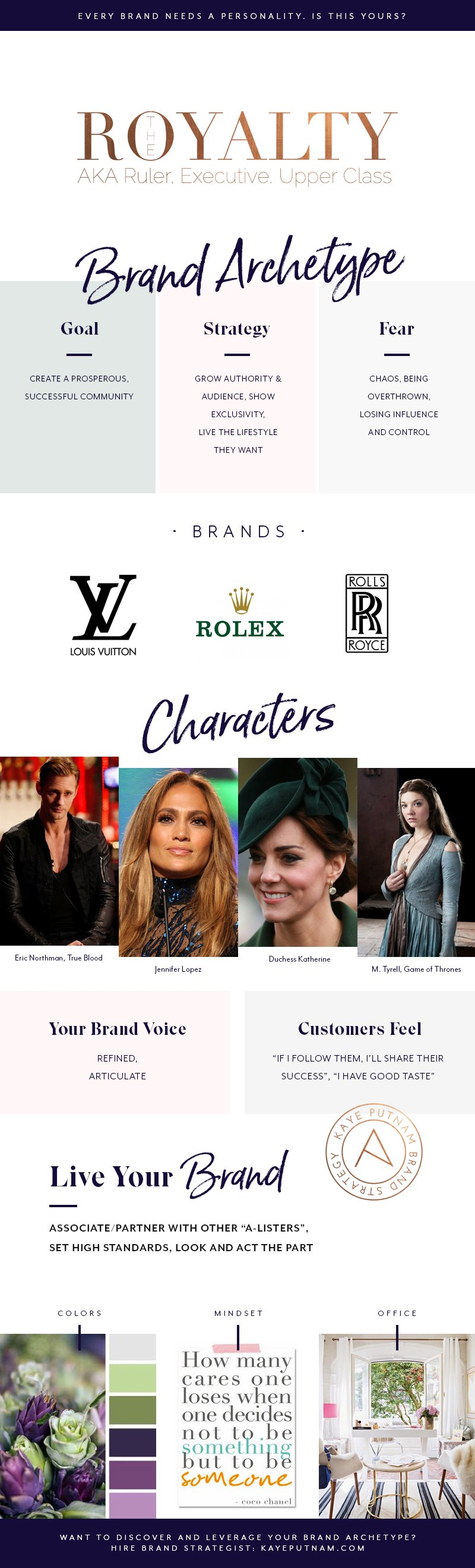 Royalty Brand Archetype Infographic